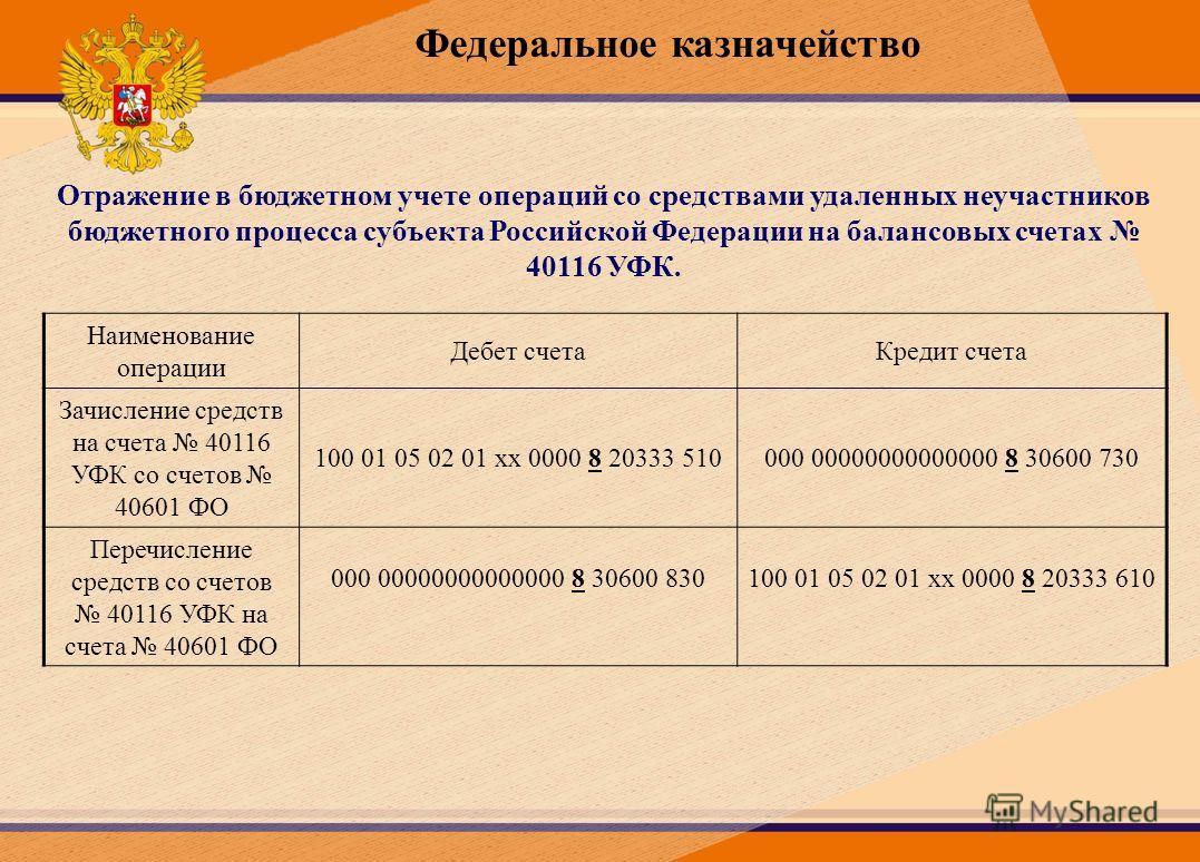 Отражение в бюджетном учете операций со средствами удаленных неучастников бюджетного процесса субъекта Российской Федерации на балансовых счетах 40116 УФК. Наименование операции Дебет счетаКредит счета Зачисление средств на счета 40116 УФК со счетов