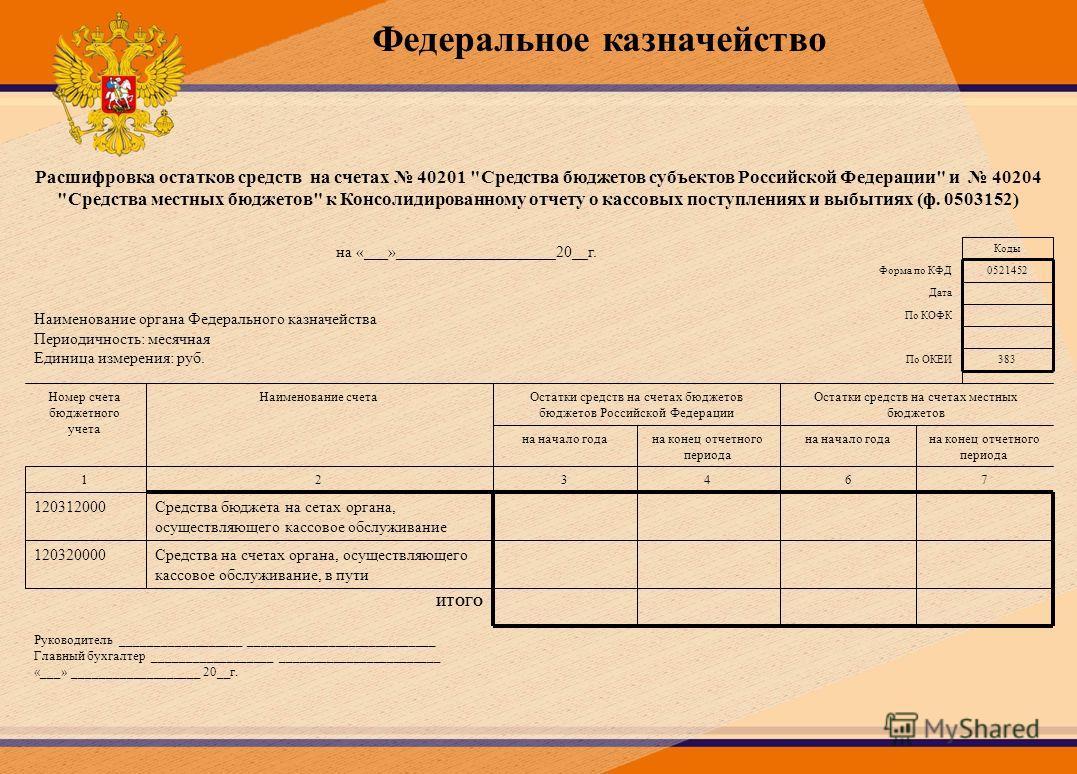 Федеральное казначейство Расшифровка остатков средств на счетах 40201