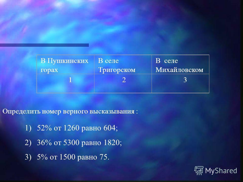 В Пушкинских горах В селе Тригорском В селе Михайловском 1 2 3 Определить номер верного высказывания : 1)52% от 1260 равно 604; 2)36% от 5300 равно 1820; 3)5% от 1500 равно 75.