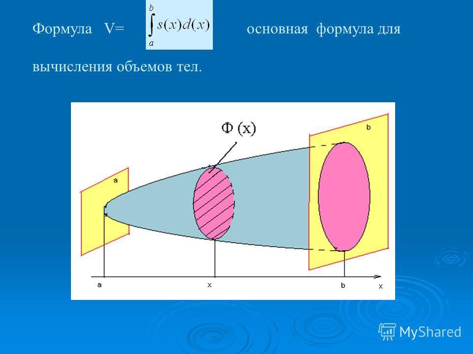 Формула V= основная формула для вычисления объемов тел.