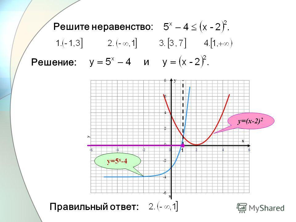 Решите неравенство: х у 1 у=(х-2) 2 у=5 х -4 Решение: Правильный ответ: