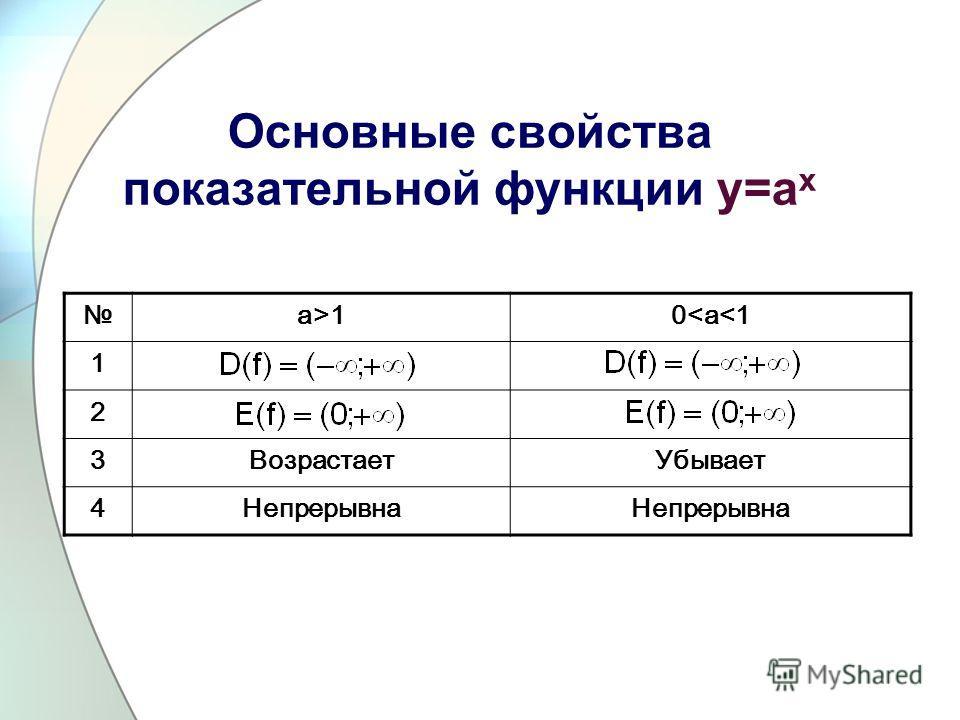 Основные свойства показательной функции у=а x a>10