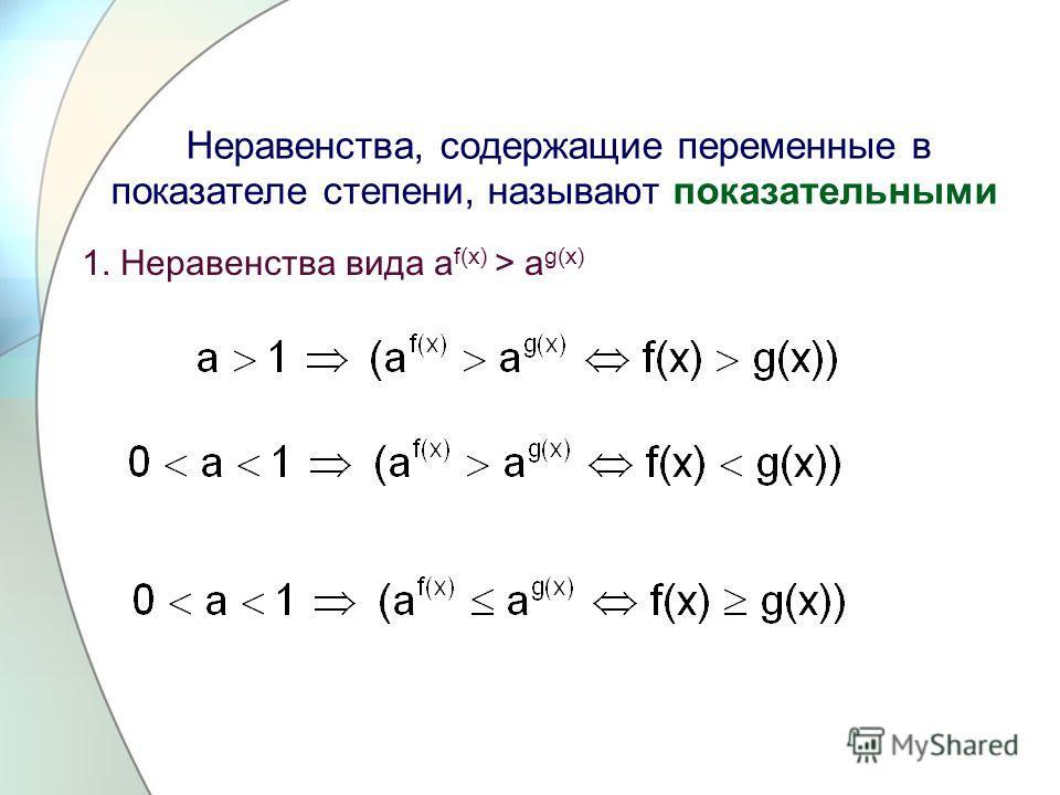 Неравенства, содержащие переменные в показателе степени, называют показательными 1. Неравенства вида а f(x) > а g(x)