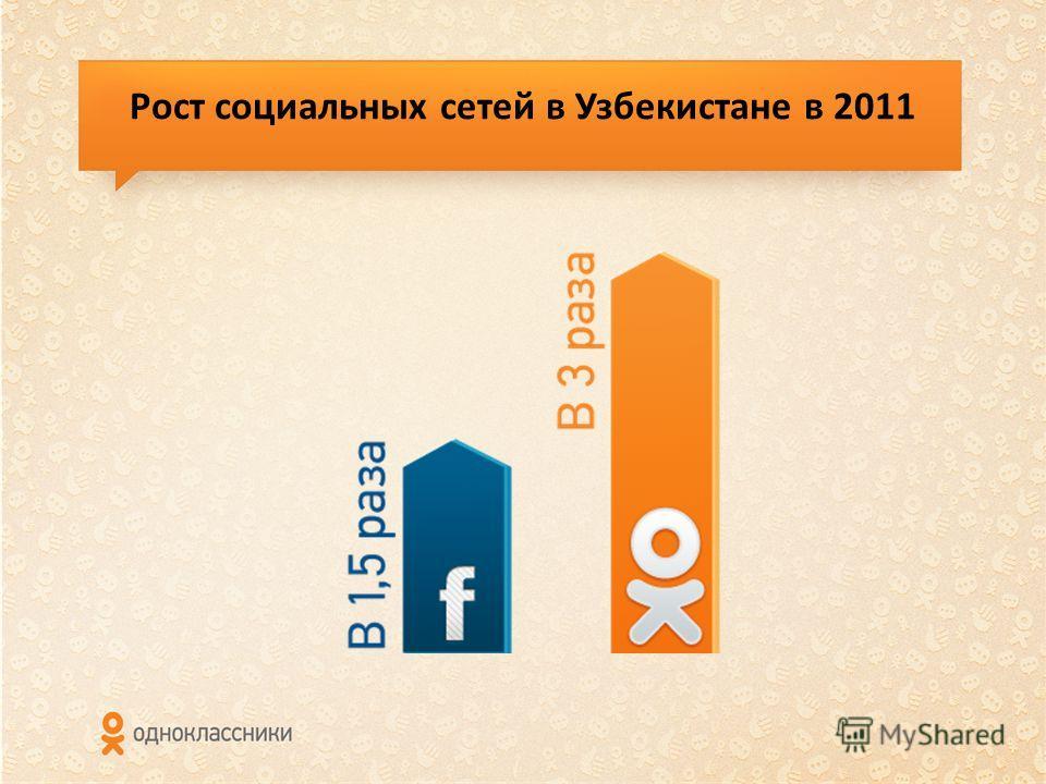 Рост социальных сетей в Узбекистане в 2011