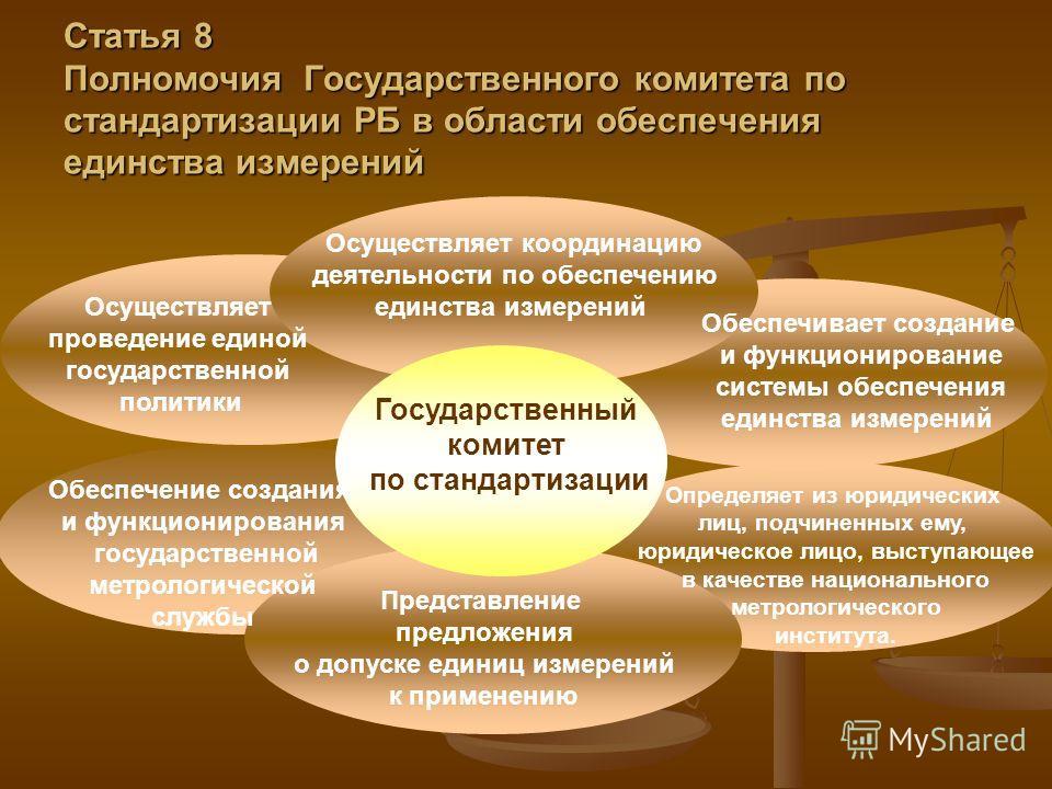 Статья 8 Полномочия Государственного комитета по стандартизации РБ в области обеспечения единства измерений Государственный комитет по стандартизации Осуществляет проведение единой государственной политики Осуществляет координацию деятельности по обе