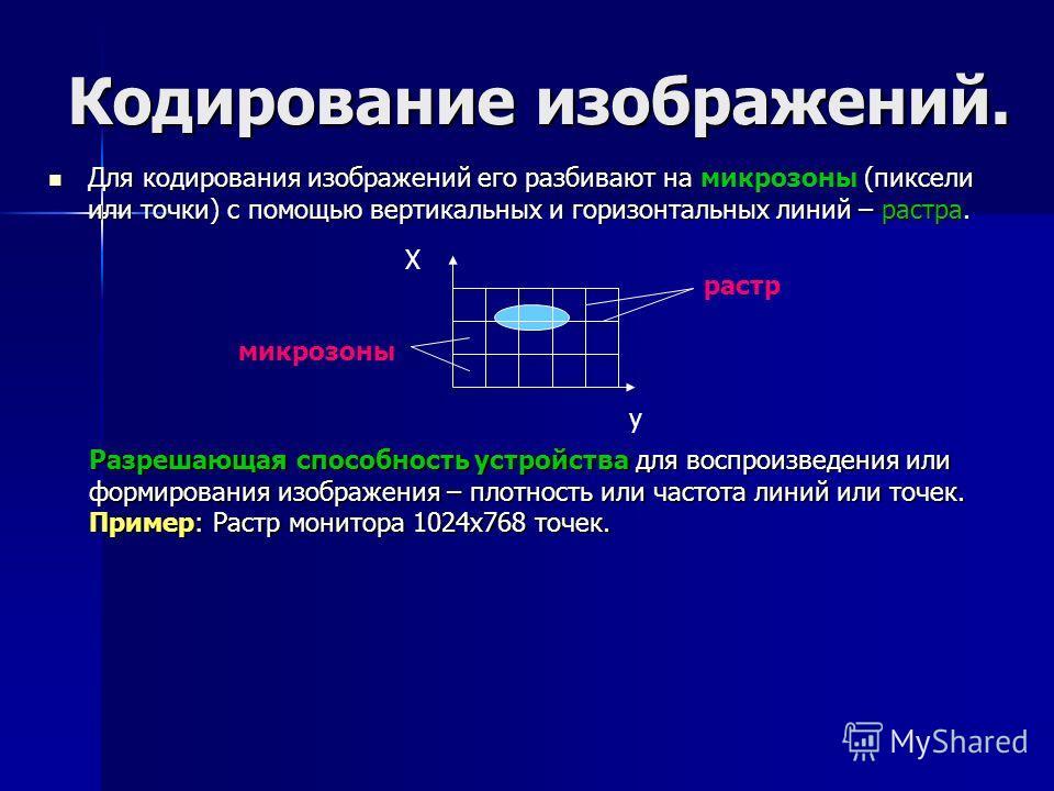 Кодирование изображений. Для кодирования изображений его разбивают на (пиксели или точки) с помощью вертикальных и горизонтальных линий – растра. Для кодирования изображений его разбивают на микрозоны (пиксели или точки) с помощью вертикальных и гори
