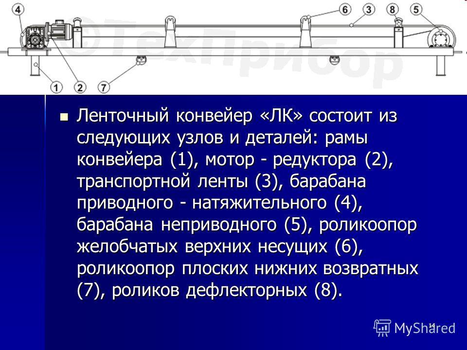 14 Ленточный конвейер «ЛК» состоит из следующих узлов и деталей: рамы конвейера (1), мотор - редуктора (2), транспортной ленты (3), барабана приводного - натяжительного (4), барабана неприводного (5), роликоопор желобчатых верхних несущих (6), ролико