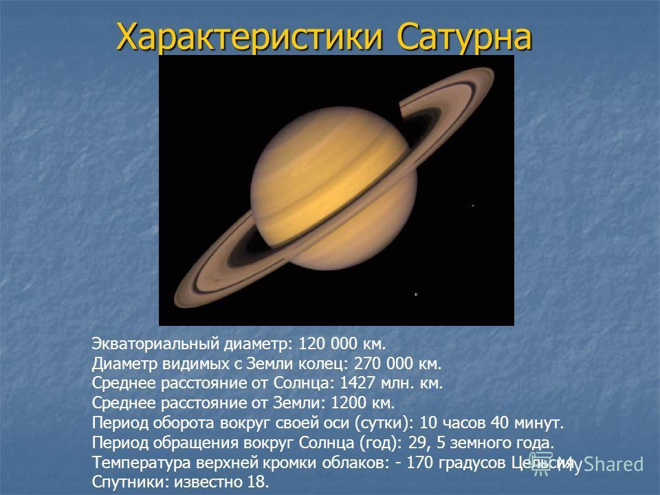 Характеристики Сатурна Экваториальный диаметр: 120 000 км. Диаметр видимых с Земли колец: 270 000 км. Среднее расстояние от Солнца: 1427 млн. км. Среднее расстояние от Земли: 1200 км. Период оборота вокруг своей оси (сутки): 10 часов 40 минут. Период