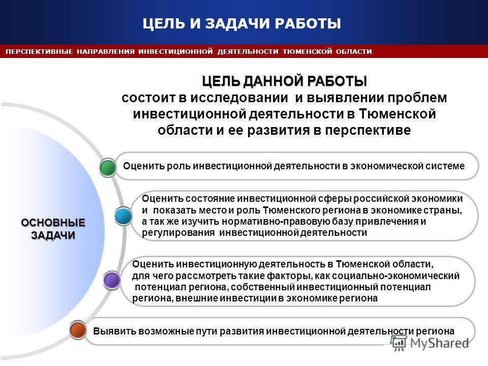 Company Logo ПЕРСПЕКТИВНЫЕ НАПРАВЛЕНИЯ ИНВЕСТИЦИОННОЙ ДЕЯТЕЛЬНОСТИ ТЮМЕНСКОЙ ОБЛАСТИ ЦЕЛЬ И ЗАДАЧИ РАБОТЫ Выявить возможные пути развития инвестиционной деятельности региона Оценить инвестиционную деятельность в Тюменской области, для чего рассмотрет