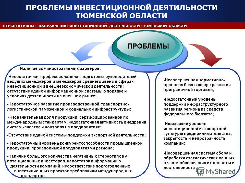 ПРОБЛЕМЫ ИНВЕСТИЦИОННОЙ ДЕЯТИЛЬНОСТИ ТЮМЕНСКОЙ ОБЛАСТИ Company Logo ПЕРСПЕКТИВНЫЕ НАПРАВЛЕНИЯ ИНВЕСТИЦИОННОЙ ДЕЯТЕЛЬНОСТИ ТЮМЕНСКОЙ ОБЛАСТИ -Наличие административных барьеров; -Недостаточная профессиональная подготовка руководителей, ведущих менеджер