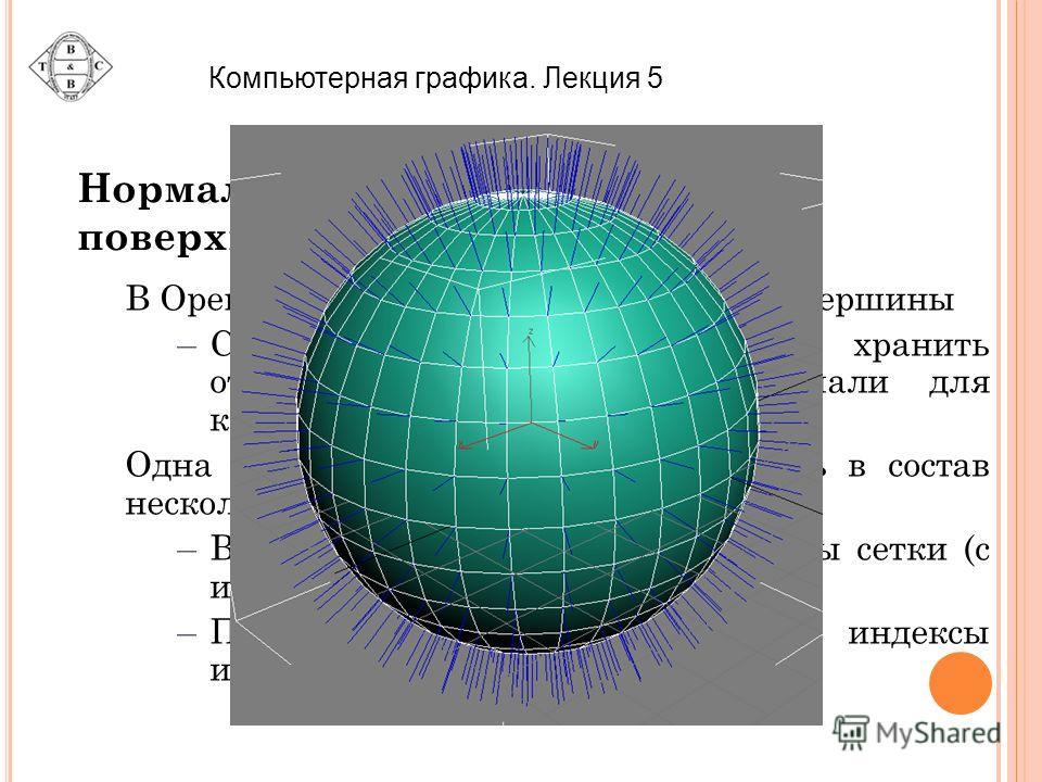 Нормали в вершинах и нормали в поверхностях В OpenGL нормаль является атрибутом вершины –С т.з. быстродействия выгоднее хранить отдельную копию вектора нормали для каждой вершины Одна и та же вершина может входить в состав нескольких смежных граней –