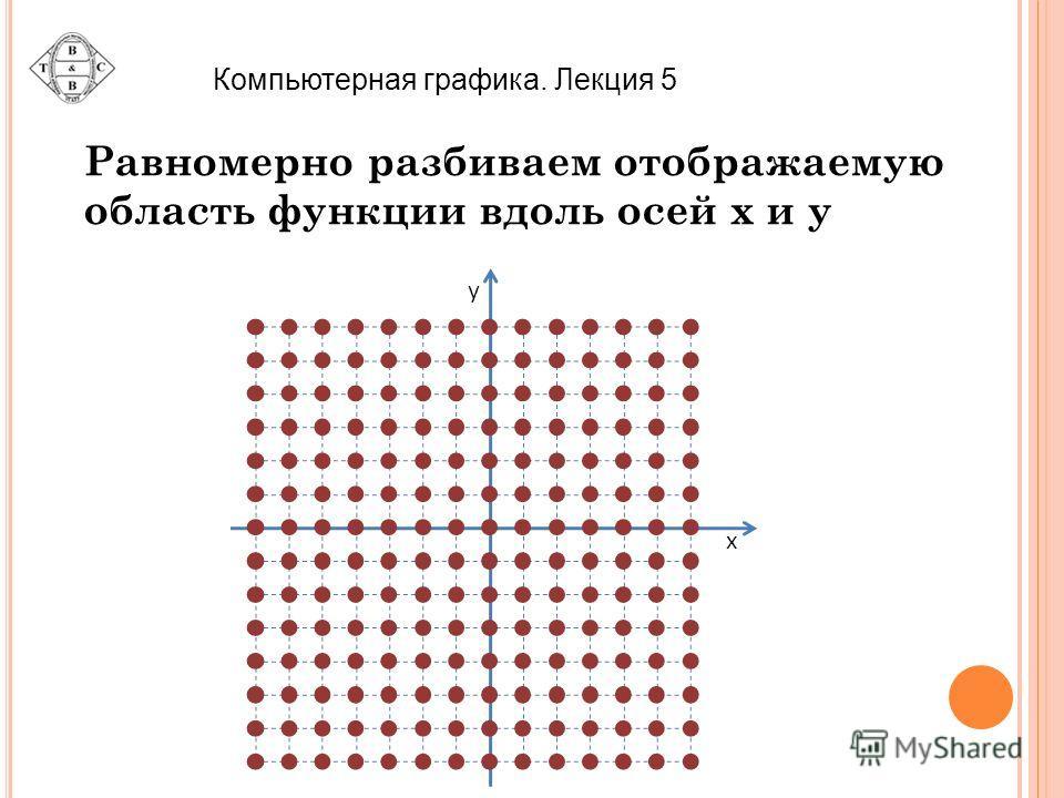 Компьютерная графика. Лекция 5 Равномерно разбиваем отображаемую область функции вдоль осей x и y