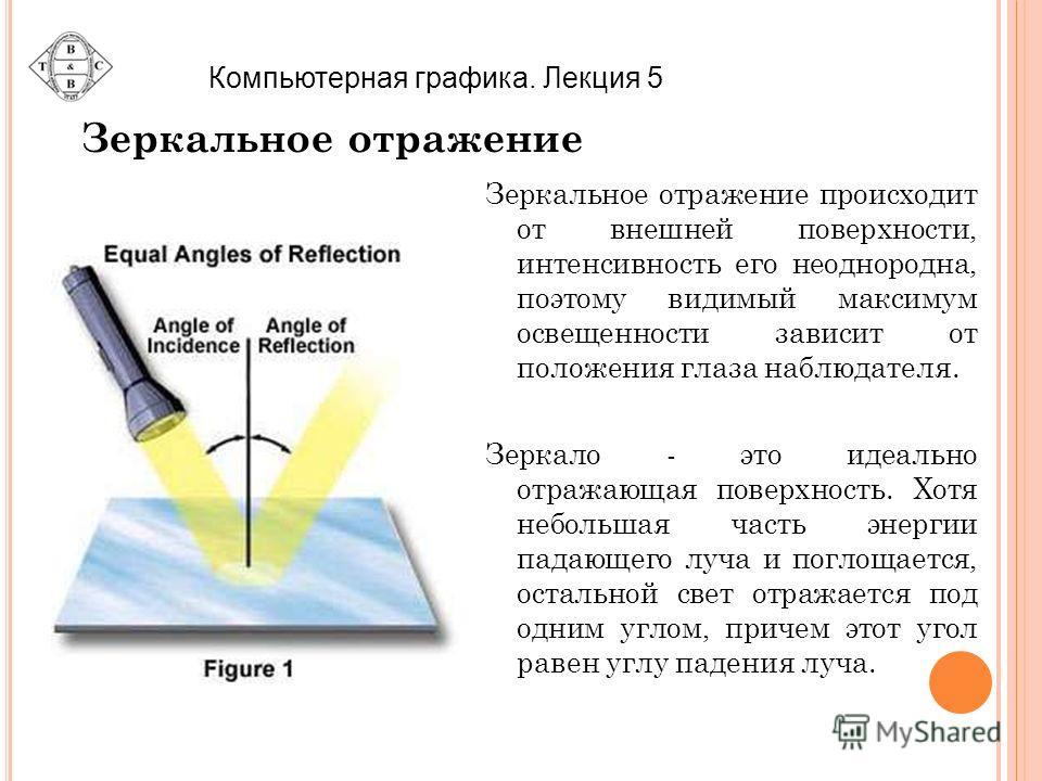 Зеркальное отражение Зеркальное отражение происходит от внешней поверхности, интенсивность его неоднородна, поэтому видимый максимум освещенности зависит от положения глаза наблюдателя. Зеркало - это идеально отражающая поверхность. Хотя небольшая ча