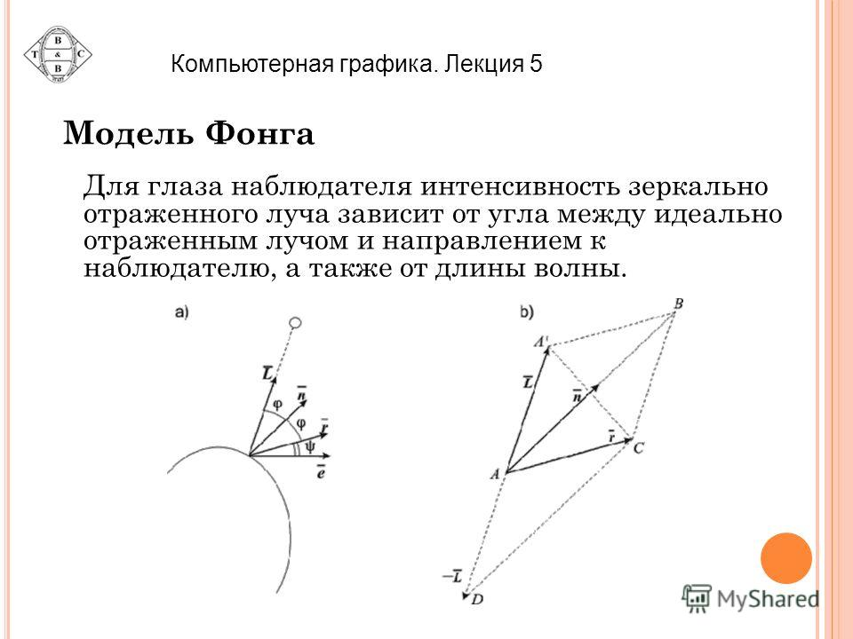 Компьютерная графика. Лекция 5 Модель Фонга Для глаза наблюдателя интенсивность зеркально отраженного луча зависит от угла между идеально отраженным лучом и направлением к наблюдателю, а также от длины волны.