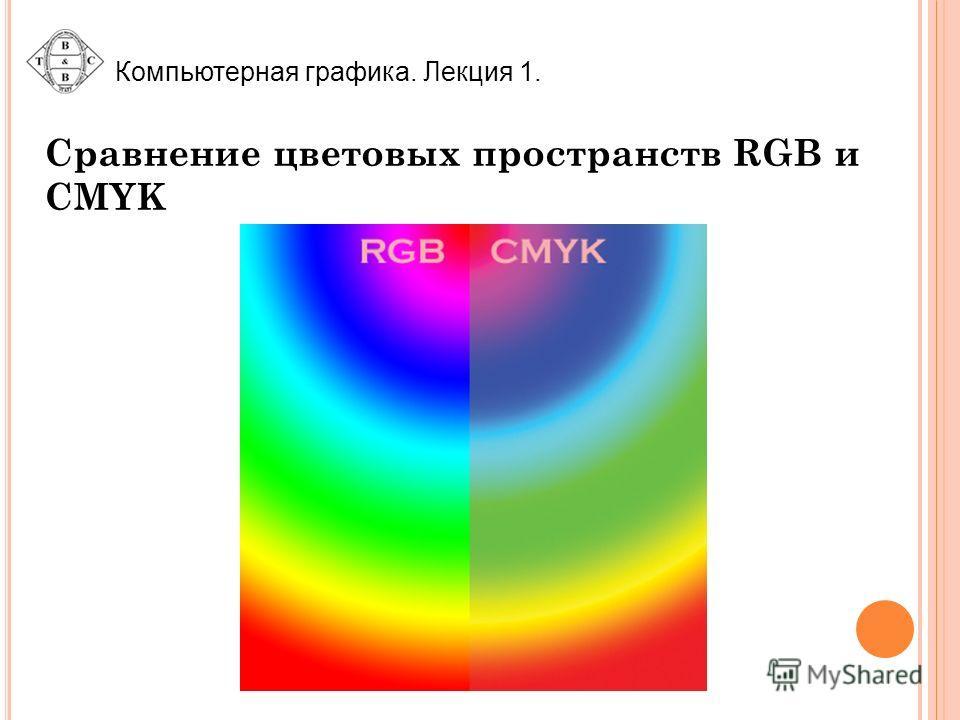 Компьютерная графика. Лекция 1. Сравнение цветовых пространств RGB и CMYK
