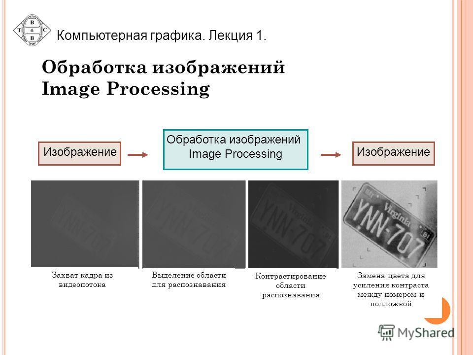 Компьютерная графика. Лекция 1. Обработка изображений Image Processing Обработка изображений Image Processing Изображение Захват кадра из видеопотока Выделение области для распознавания Контрастирование области распознавания Замена цвета для усиления