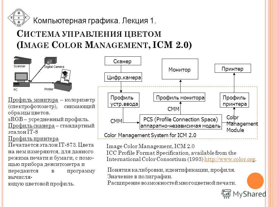 Компьютерная графика. Лекция 1. С ИСТЕМА УПРАВЛЕНИЯ ЦВЕТОМ (I MAGE C OLOR M ANAGEMENT, ICM 2.0) Цифр.камера Сканер Профиль устр.ввода Монитор Принтер Профиль монитора PCS (Profile Connection Space) аппаратно-независимая модель Профиль принтера Color