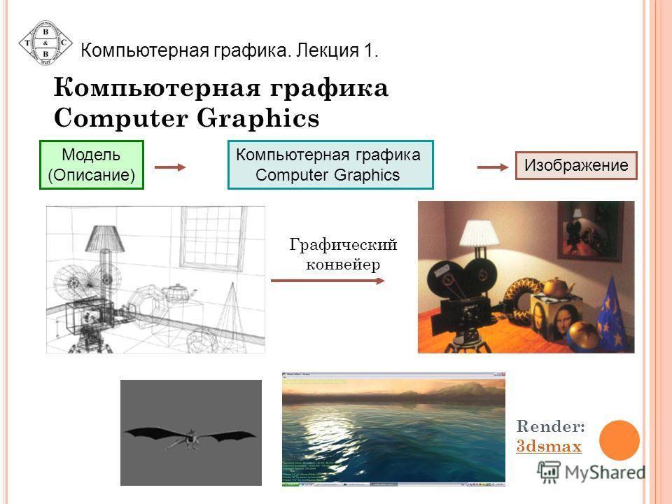 Компьютерная графика. Лекция 1. Компьютерная графика Computer Graphics Компьютерная графика Computer Graphics Модель (Описание) Изображение Графический конвейер Render: 3dsmax