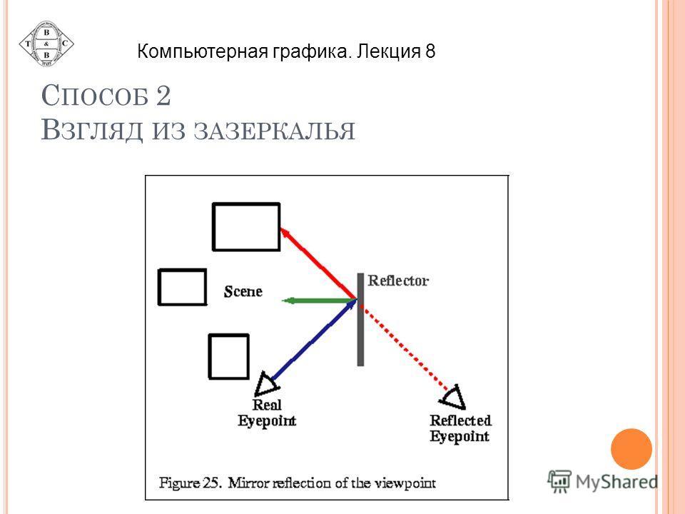 С ПОСОБ 2 В ЗГЛЯД ИЗ ЗАЗЕРКАЛЬЯ Компьютерная графика. Лекция 8