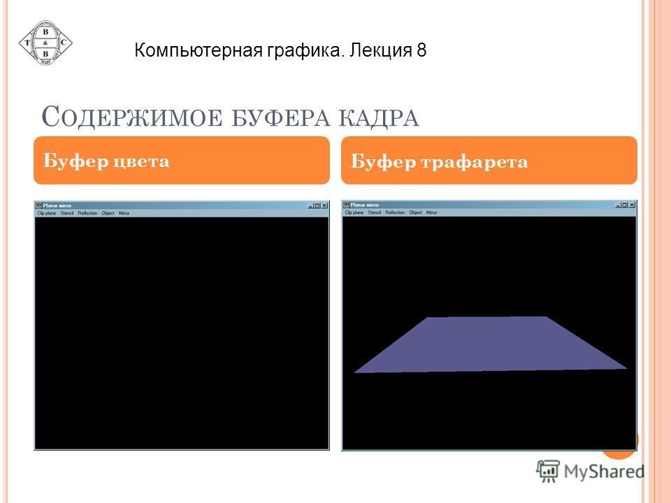 С ОДЕРЖИМОЕ БУФЕРА КАДРА Буфер цвета Буфер трафарета Компьютерная графика. Лекция 8