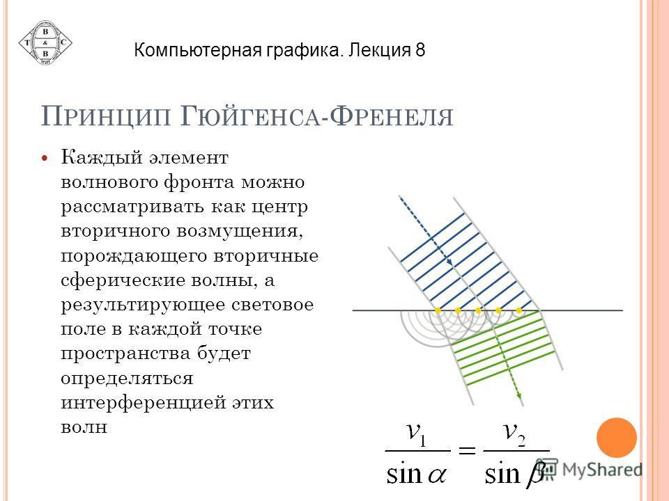 П РИНЦИП Г ЮЙГЕНСА -Ф РЕНЕЛЯ Каждый элемент волнового фронта можно рассматривать как центр вторичного возмущения, порождающего вторичные сферические волны, а результирующее световое поле в каждой точке пространства будет определяться интерференцией э