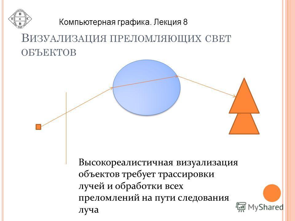 В ИЗУАЛИЗАЦИЯ ПРЕЛОМЛЯЮЩИХ СВЕТ ОБЪЕКТОВ Высокореалистичная визуализация объектов требует трассировки лучей и обработки всех преломлений на пути следования луча Компьютерная графика. Лекция 8