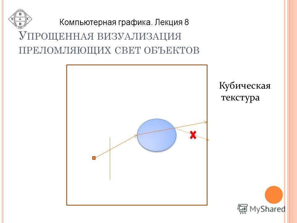 У ПРОЩЕННАЯ ВИЗУАЛИЗАЦИЯ ПРЕЛОМЛЯЮЩИХ СВЕТ ОБЪЕКТОВ Кубическая текстура Компьютерная графика. Лекция 8
