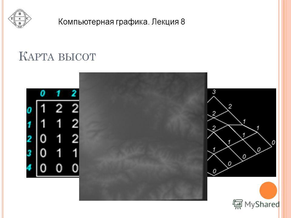 К АРТА ВЫСОТ Компьютерная графика. Лекция 8