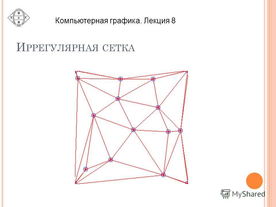И РРЕГУЛЯРНАЯ СЕТКА Компьютерная графика. Лекция 8