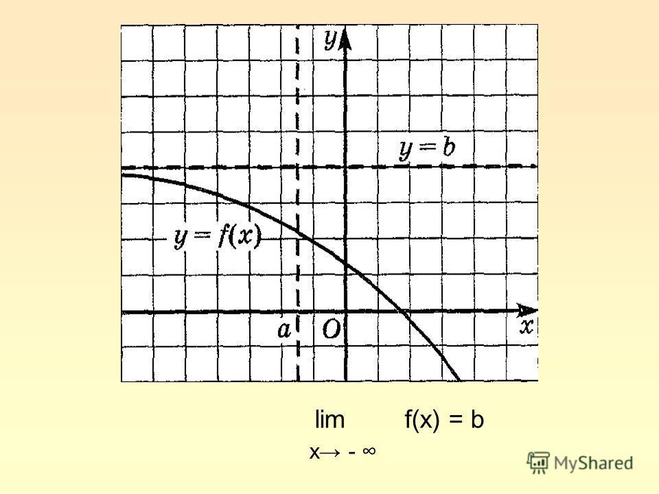 lim f(x) = b x -