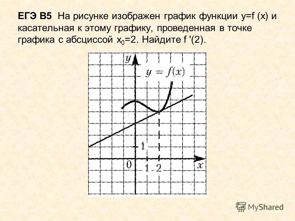 ЕГЭ В5 На рисунке изображен график функции у=f (х) и касательная к этому графику, проведенная в точке графика с абсциссой х 0 =2. Найдите f '(2).