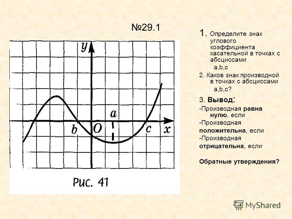 29.1 1. Определите знак углового коэффициента касательной в точках с абсциссами a,b,c 2. Каков знак производной в точках с абсциссами a,b,c? 3. Вывод : -Производная равна нулю, если -Производная положительна, если -Производная отрицательна, если Обра