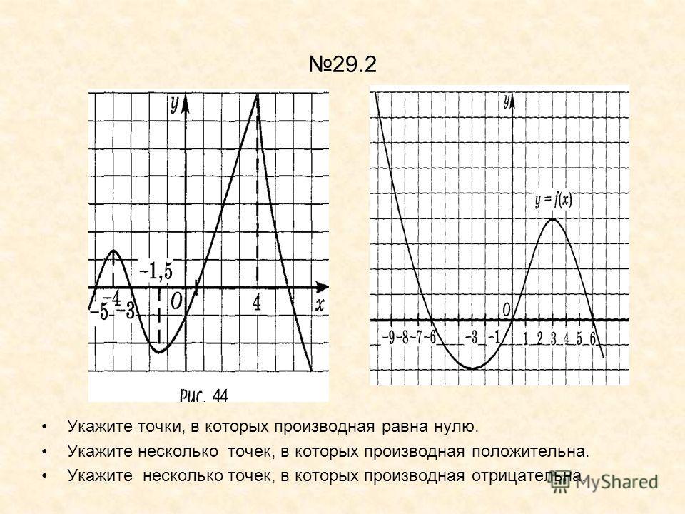 29.2 Укажите точки, в которых производная равна нулю. Укажите несколько точек, в которых производная положительна. Укажите несколько точек, в которых производная отрицательна.