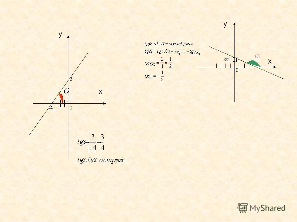 3 x y 0 -4 0 x y 1