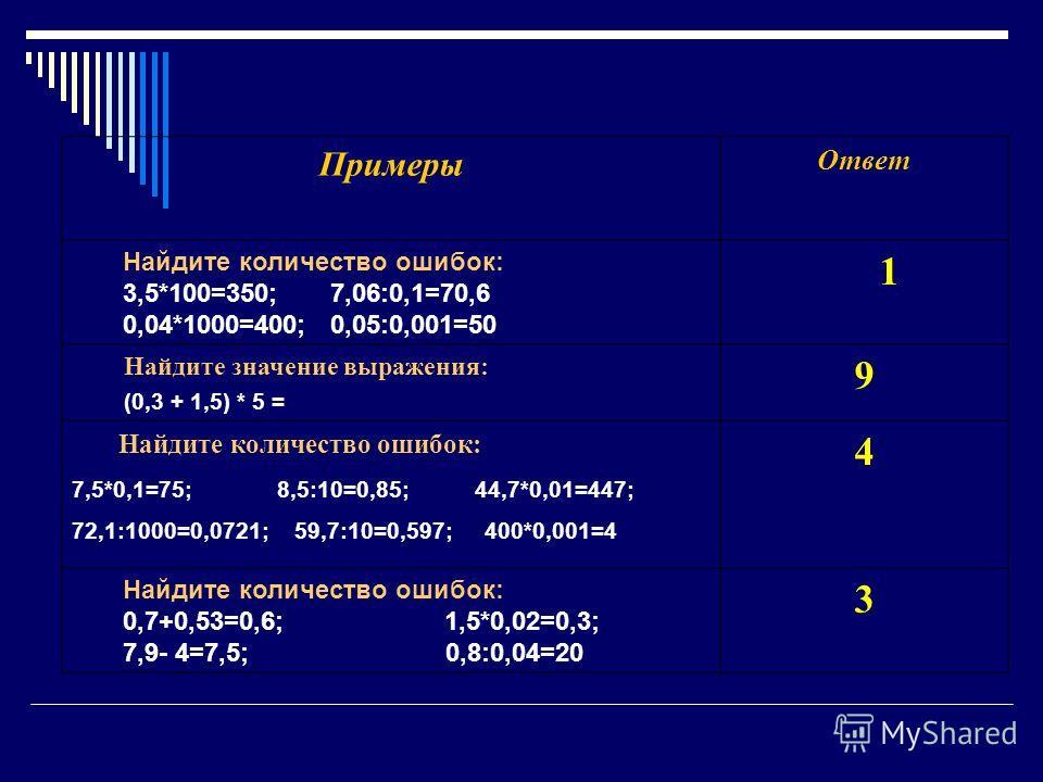 Примеры Ответ Найдите количество ошибок: 3,5*100=350; 7,06:0,1=70,6 0,04*1000=400; 0,05:0,001=50 1 Найдите значение выражения: (0,3 + 1,5) * 5 = 9 Найдите количество ошибок: 7,5*0,1=75; 8,5:10=0,85; 44,7*0,01=447; 72,1:1000=0,0721; 59,7:10=0,597; 400