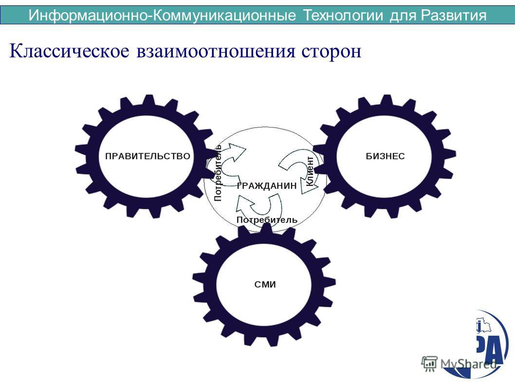 Информационно-Коммуникационные Технологии для Развития Классическое взаимоотношения сторон