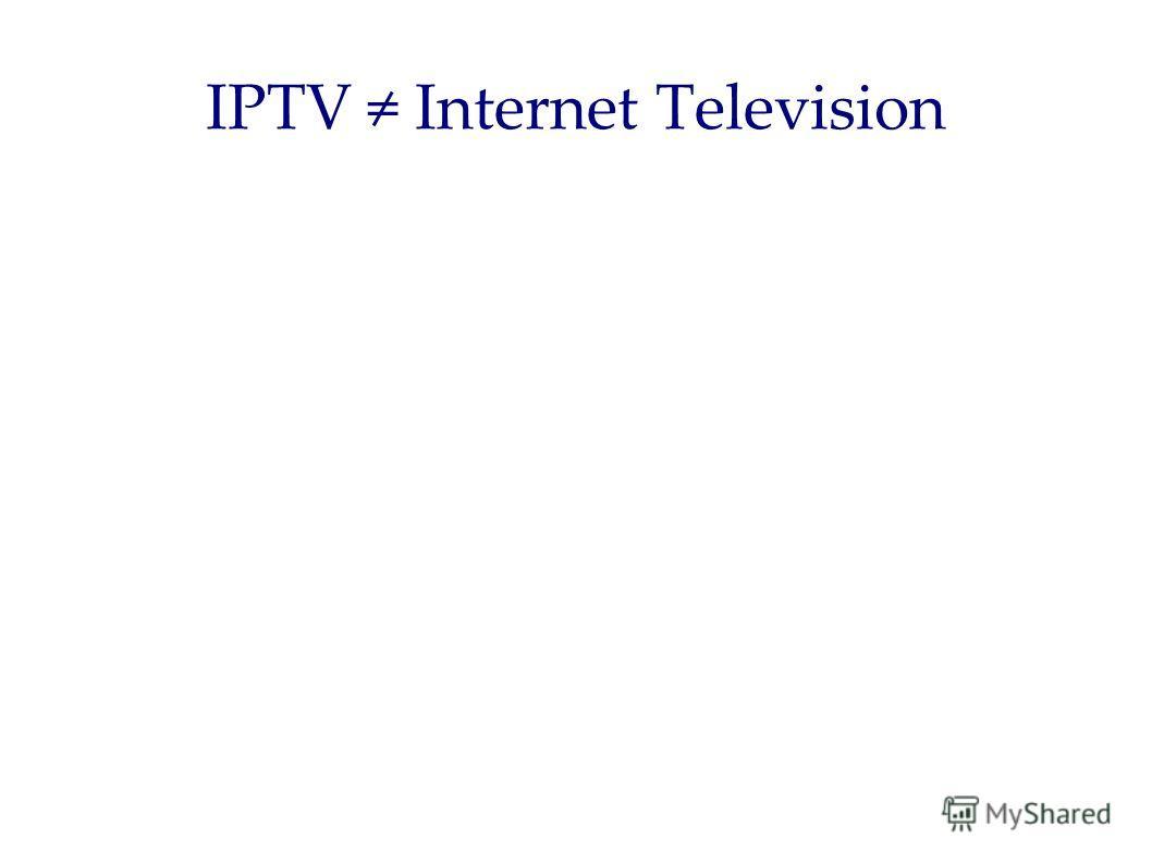 IPTV Internet Television