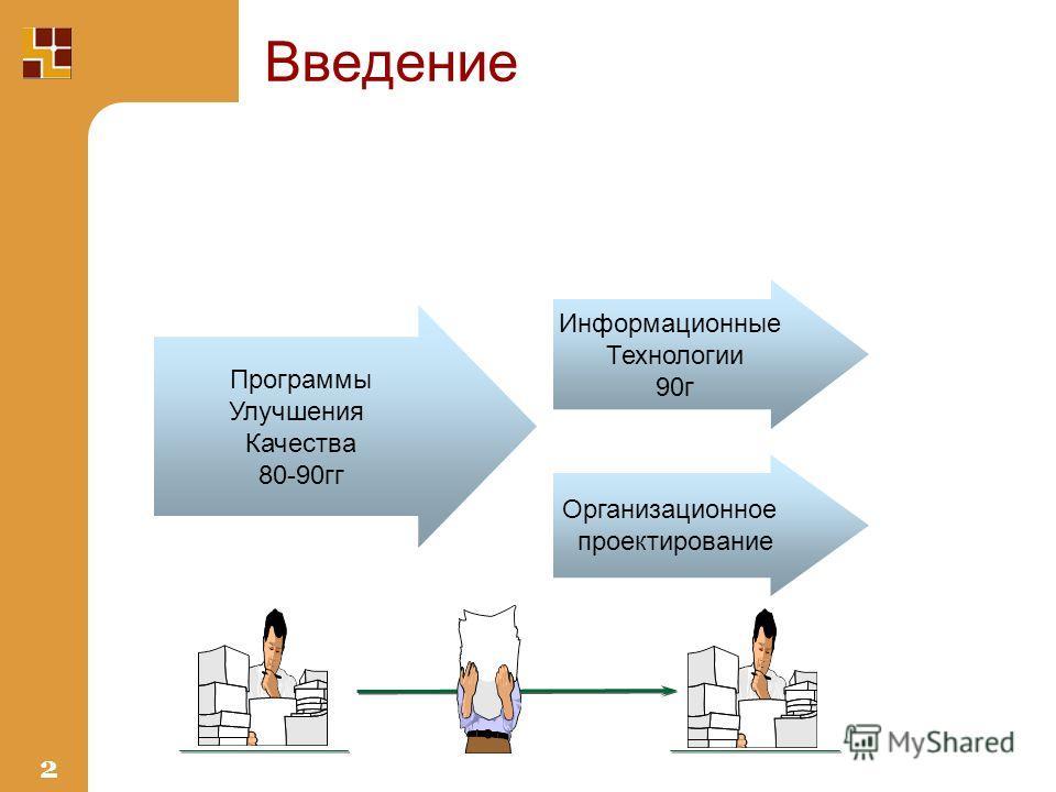 2 Введение Программы Улучшения Качества 80-90гг Информационные Технологии 90г Организационное проектирование