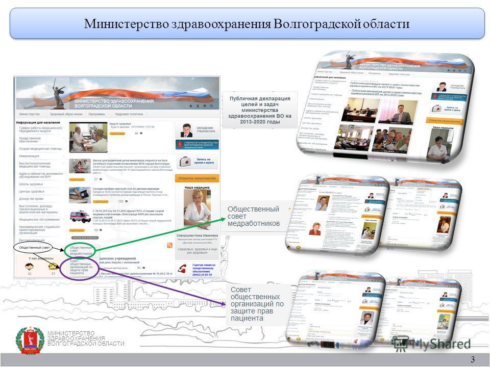 Министерство здравоохранения Волгоградской области 3