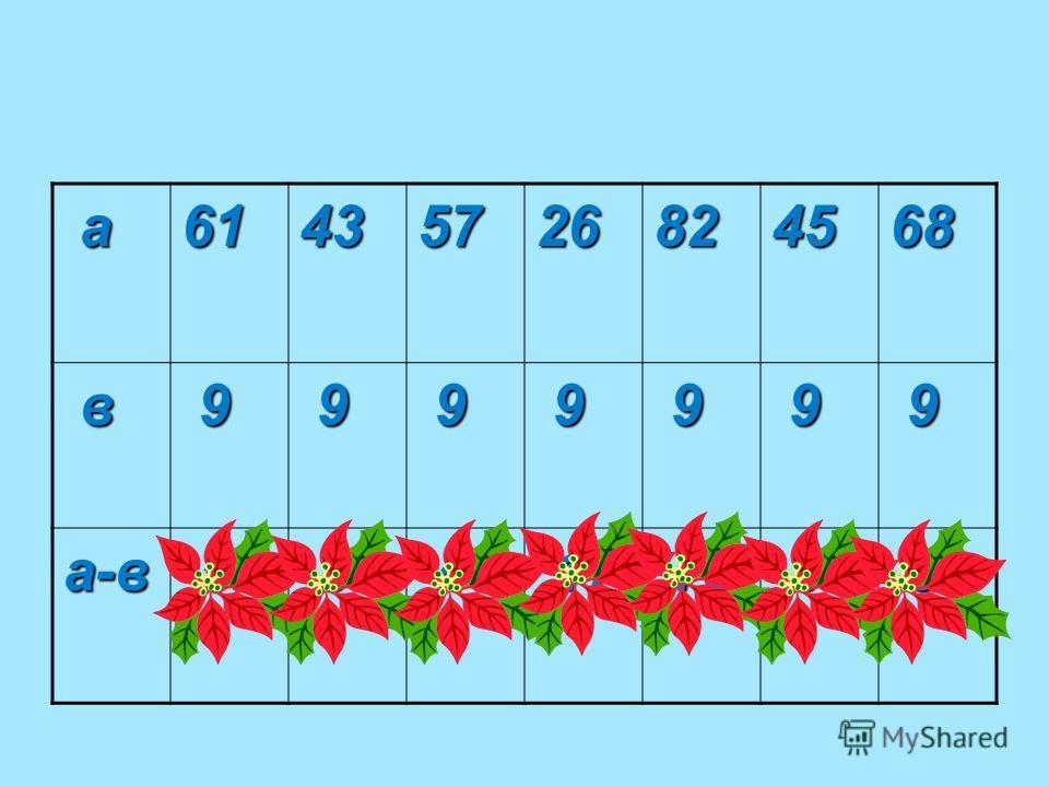 а61435726824568 в 9 9 9 9 9 9 9 а-в 52 52 34 34 48 48 17 17 73 73 36 36 59 59