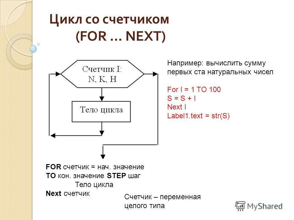 Цикл со счетчиком (FOR … NEXT) FOR счетчик = нач. значение TO кон. значение STEP шаг Тело цикла Next счетчик Счетчик – переменная целого типа Например: вычислить сумму первых ста натуральных чисел For I = 1 TO 100 S = S + I Next I Label1.text = str(S