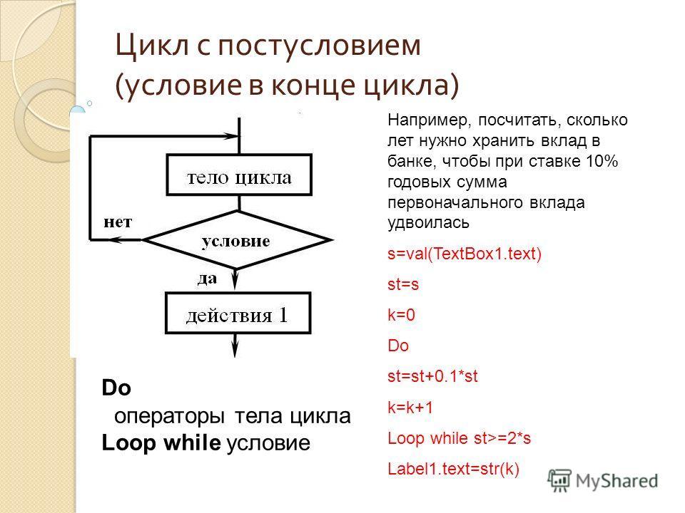 Цикл с постусловием (условие в конце цикла) Do операторы тела цикла Loop while условие Например, посчитать, сколько лет нужно хранить вклад в банке, чтобы при ставке 10% годовых сумма первоначального вклада удвоилась s=val(TextBox1.text) st=s k=0 Do