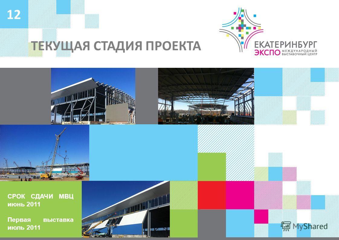 ТЕКУЩАЯ СТАДИЯ ПРОЕКТА 12 СРОК СДАЧИ МВЦ июнь 2011 Первая выставка июль 2011