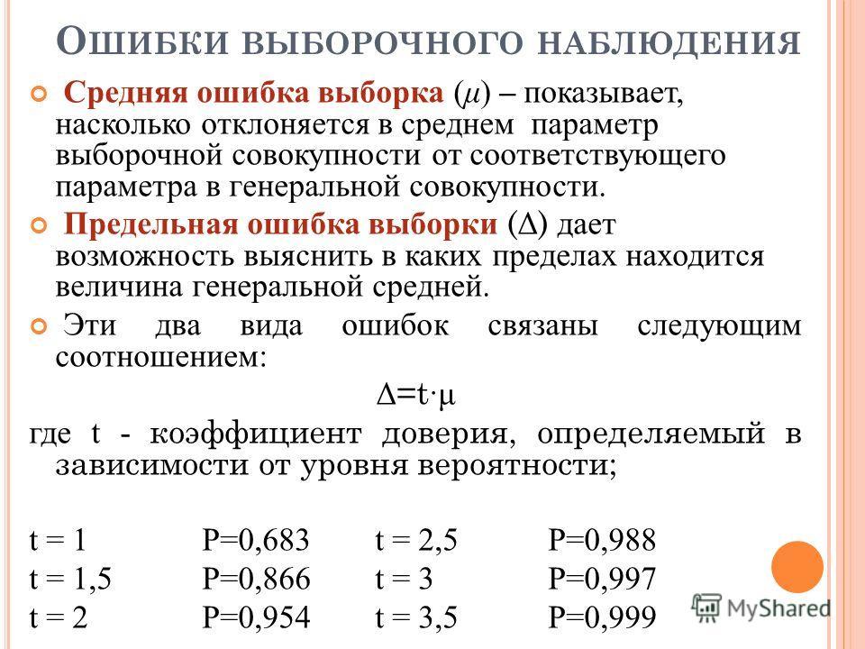 О ШИБКИ ВЫБОРОЧНОГО НАБЛЮДЕНИЯ Средняя ошибка выборка (μ) – показывает, насколько отклоняется в среднем параметр выборочной совокупности от соответствующего параметра в генеральной совокупности. Предельная ошибка выборки ( Δ ) дает возможность выясни