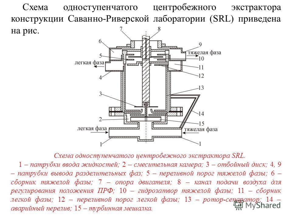 Схема одноступенчатого центробежного экстрактора конструкции Саванно-Риверской лаборатории (SRL) приведена на рис. Схема одноступенчатого центробежного экстрактора SRL. 1 – патрубки ввода жидкостей; 2 – смесительная камера; 3 – отбойный диск; 4, 9 –