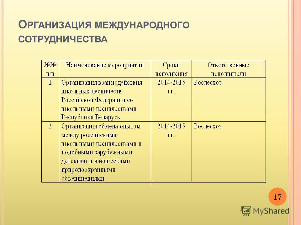 О РГАНИЗАЦИЯ МЕЖДУНАРОДНОГО СОТРУДНИЧЕСТВА 17