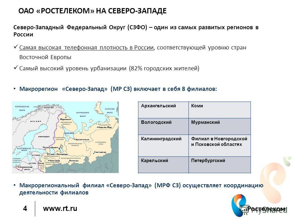 www.rt.ru Северо-Западный Федеральный Округ (СЗФО) – один из самых развитых регионов в России Самая высокая телефонная плотность в России, соответствующей уровню стран Восточной Европы Самый высокий уровень урбанизации (82% городских жителей) Макроре
