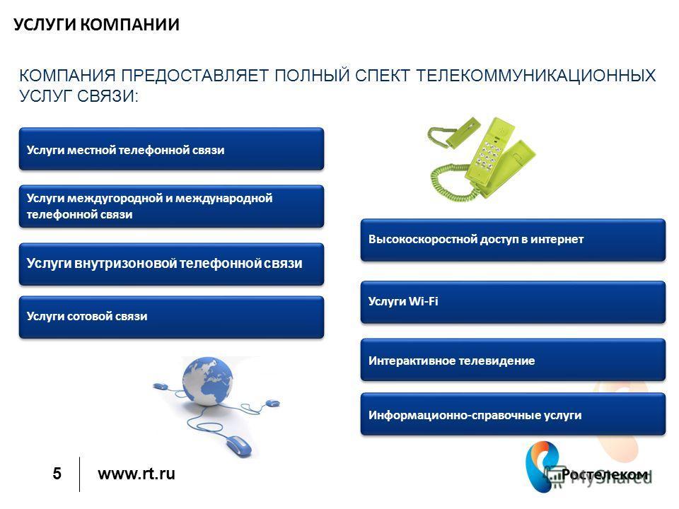 www.rt.ru 5 Услуги местной телефонной связи Услуги сотовой связи Информационно-справочные услуги Услуги Wi-Fi Услуги внутризоновой телефонной связи Высокоскоростной доступ в интернет Интерактивное телевидение Услуги междугородной и международной теле