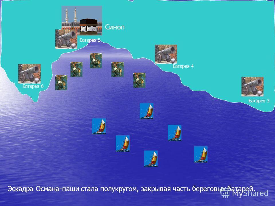 Синоп Эскадра Османа-паши стала полукругом, закрывая часть береговых батарей. Батарея 6 Батарея 5 Батарея 4 Батарея 3