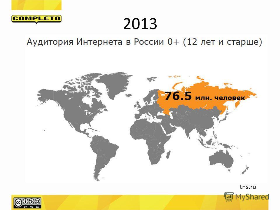 2013 tns.ru